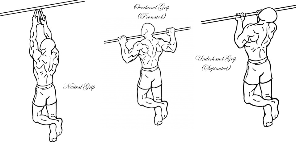 pull-up-grip-types